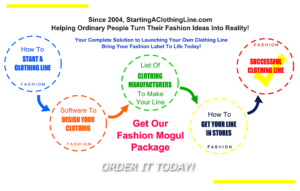 Fashion Mogul Infographic For starting a clothing line