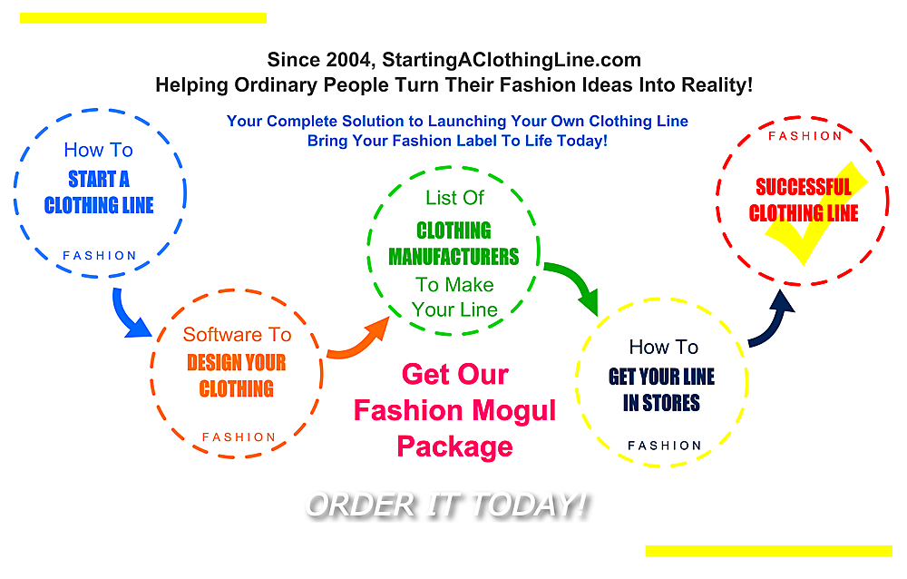 Digital fashion pro fashion design software fashion for How to start a clothing label