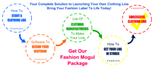 Fashion Mogul - how to start a clothing line - how to design a clothing line - how to find clothing manufacturers