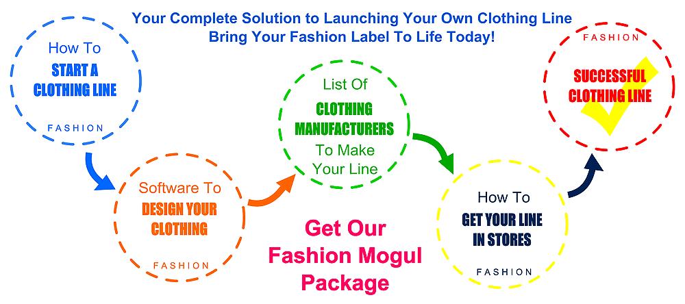 Fashion Mogul - how to start a clothing line - how to design a clothing line - how to find clothing manufacturers