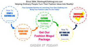how fashion mogul package can help you start your own clothing line