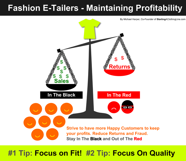 Fashion E-Tailers - Tips to maintaining profitability