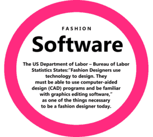Fashion Design Software Facts - Majority of clothing lines use fashion design software - graphic 2