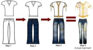 fashion design template - fashion design process